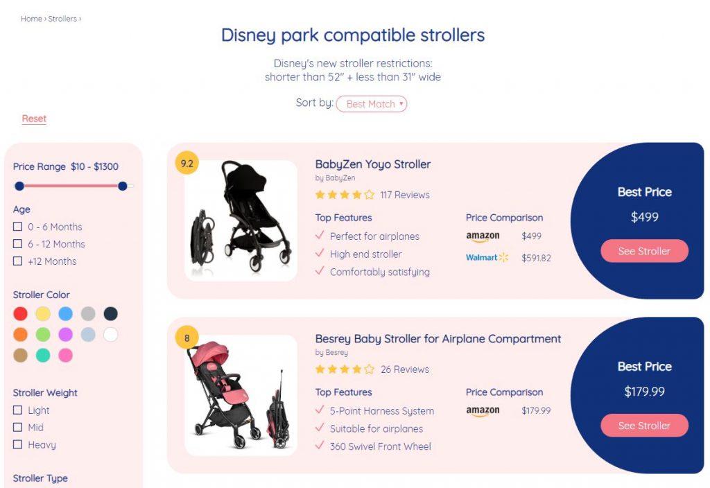 Disney Park Compatible Stroller List